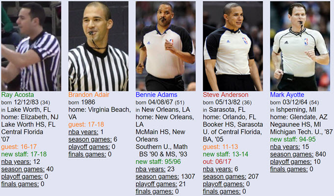 NBA ref roster